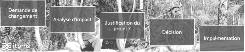 Processus de gestion des changements sur le projet